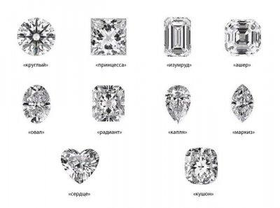 Як відрізнити діамант від підробки 826e538f910d0
