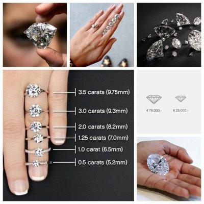 Оценка каратности бриллианта Gold.ua 46ef287d655c4